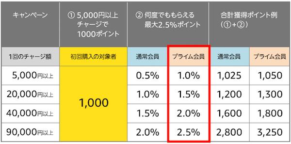 f:id:kawabatamasami:20180930162115p:plain