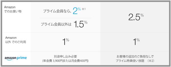f:id:kawabatamasami:20181003121014p:plain