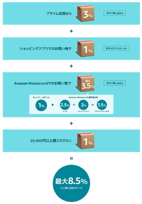 f:id:kawabatamasami:20191205230559p:plain
