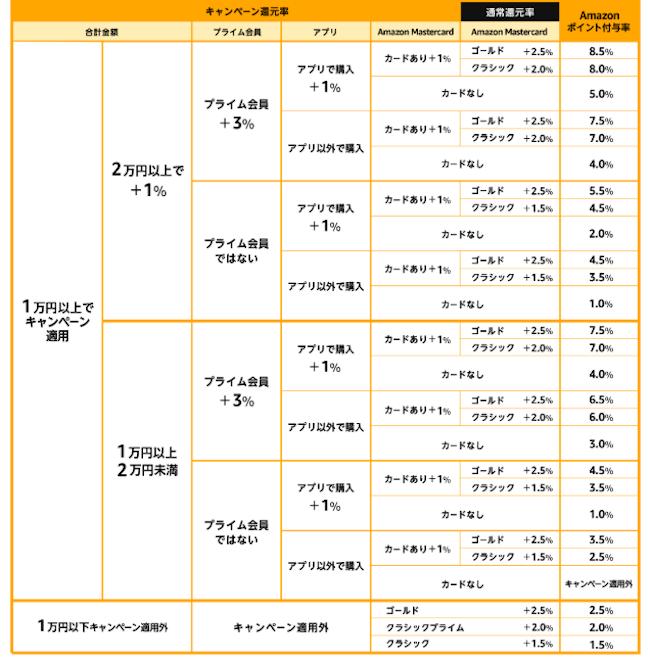 f:id:kawabatamasami:20191205231205p:plain