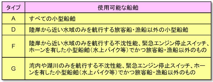 f:id:kawabatamasami:20191217225410p:plain