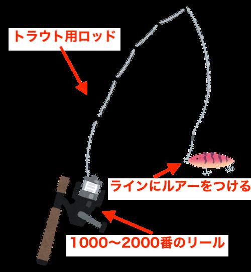 f:id:kawabatamasami:20200130142442p:plain
