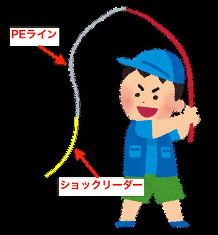 f:id:kawabatamasami:20200315195705p:plain