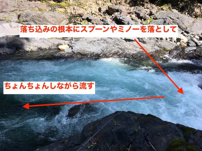 f:id:kawabatamasami:20200319082405j:plain