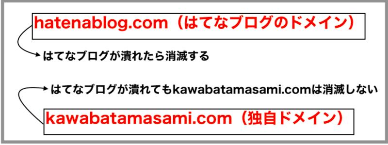 f:id:kawabatamasami:20200501080515p:plain