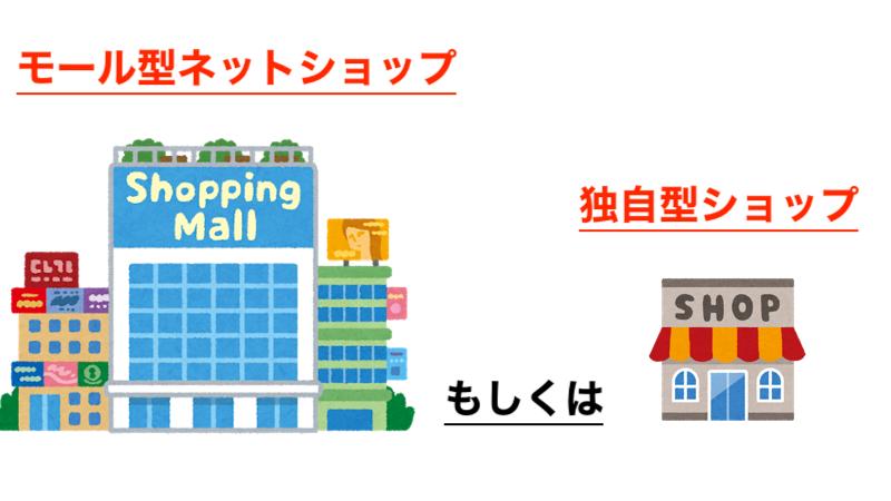 f:id:kawabatamasami:20210226074657p:plain
