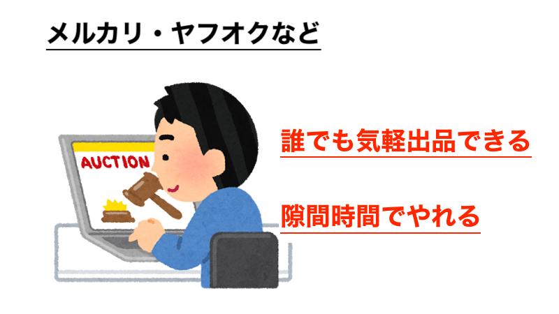 f:id:kawabatamasami:20210226080148p:plain