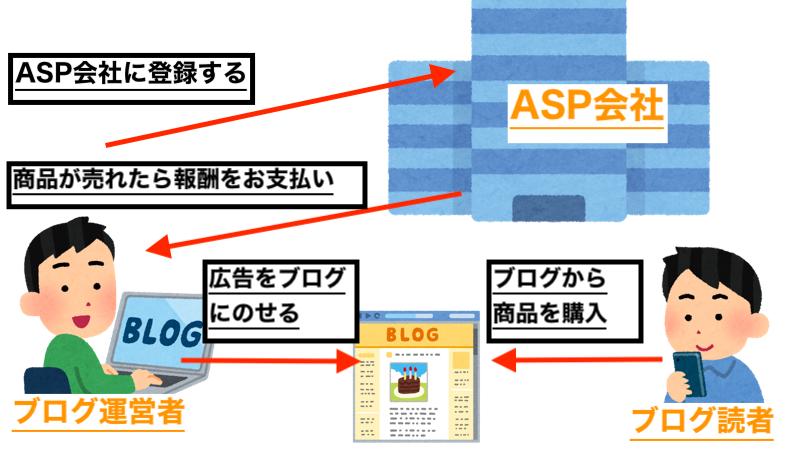 f:id:kawabatamasami:20210310181539p:plain