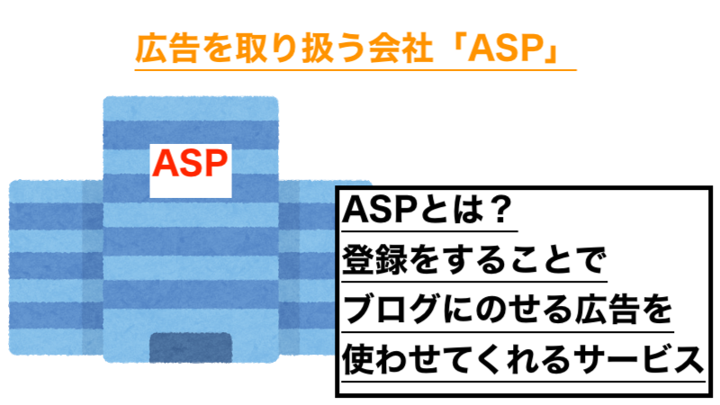 f:id:kawabatamasami:20210310182041p:plain