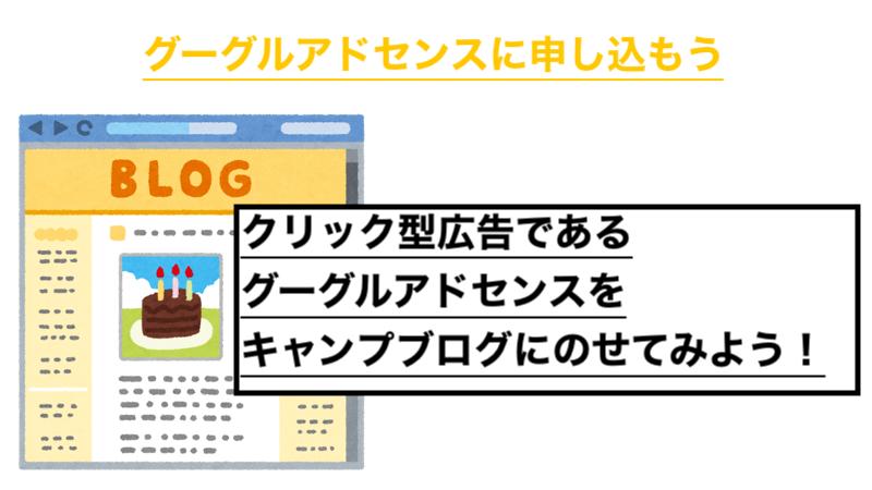 f:id:kawabatamasami:20210311000911p:plain