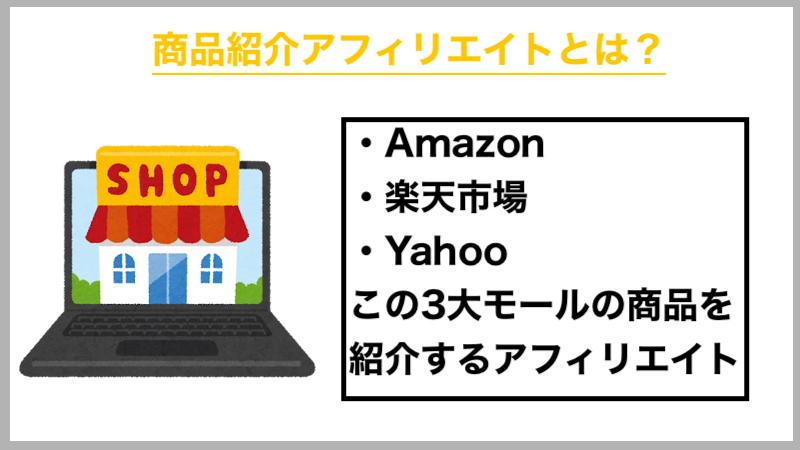 f:id:kawabatamasami:20210312081658p:plain
