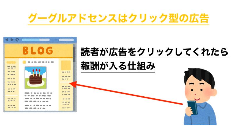 f:id:kawabatamasami:20210312232920p:plain