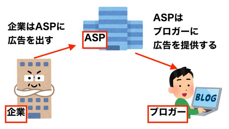 f:id:kawabatamasami:20210312234009p:plain