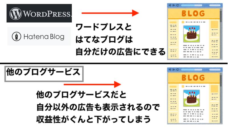 f:id:kawabatamasami:20210315224132p:plain