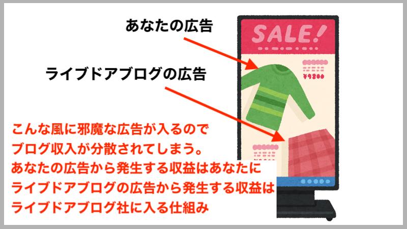 f:id:kawabatamasami:20210315225226p:plain