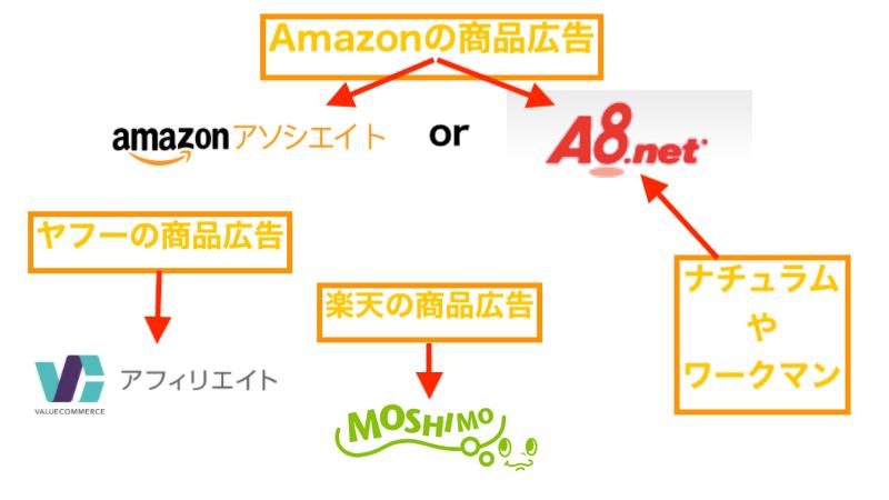 f:id:kawabatamasami:20210318214335p:plain