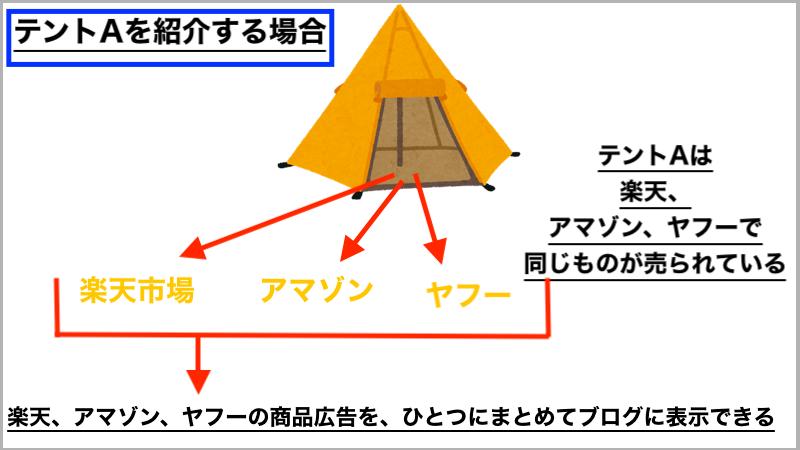 f:id:kawabatamasami:20210318231445p:plain