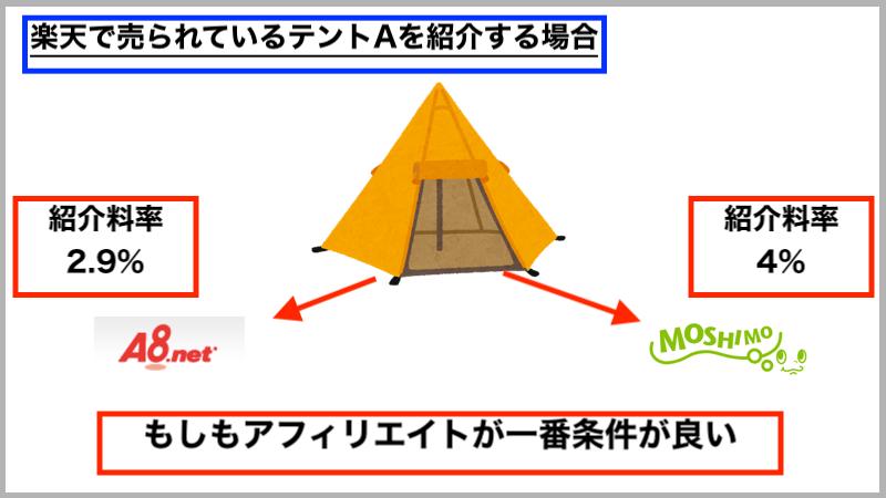 f:id:kawabatamasami:20210318233407p:plain
