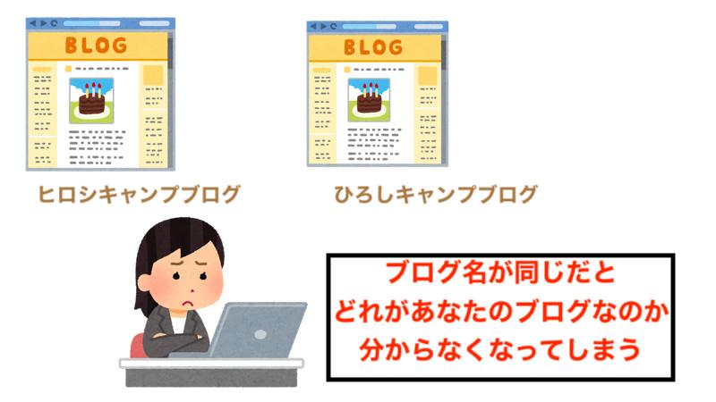 f:id:kawabatamasami:20210326231421p:plain
