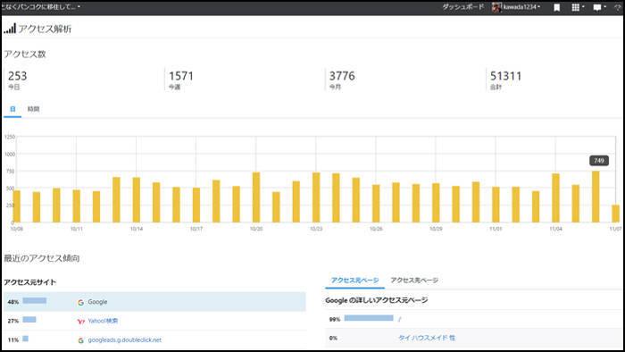 関連コンテンツ解放!ブログ7ヶ月目のアクセス数(PV数)と収益。