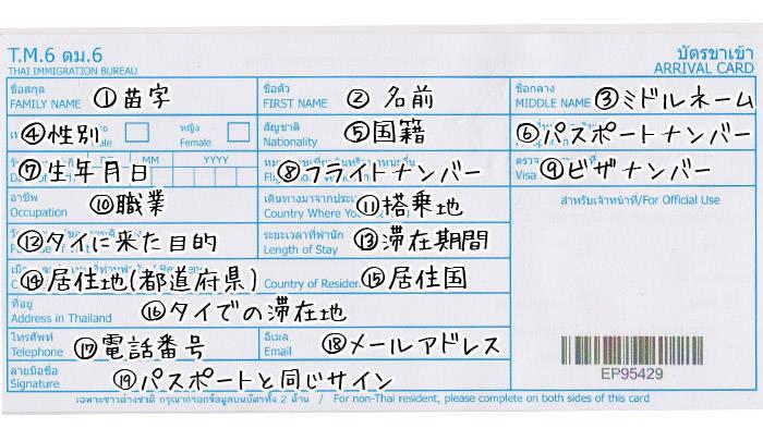 タイの入国カードの書き方