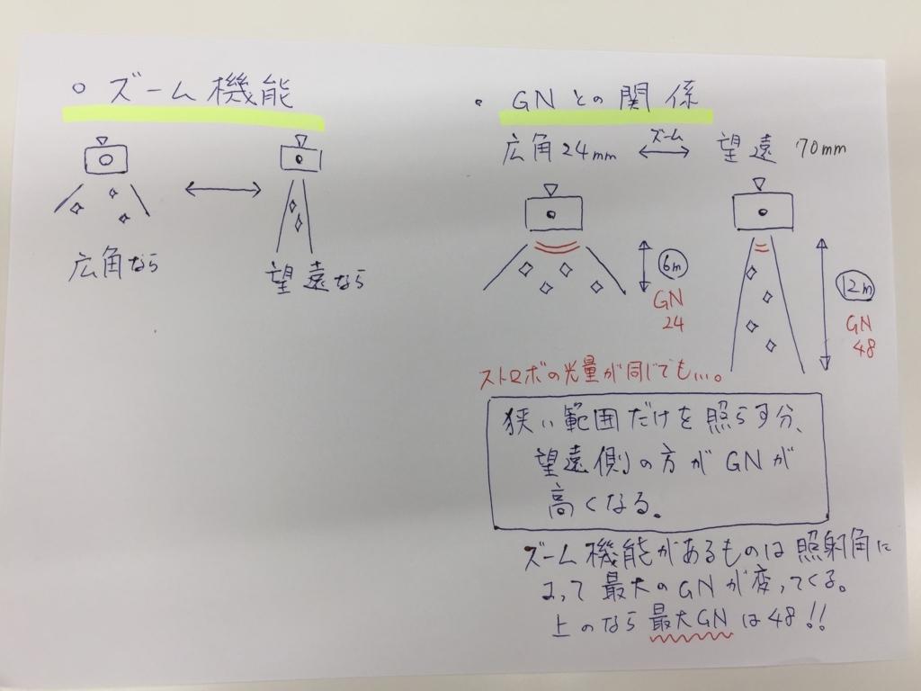 f:id:kawadai0007:20180202123447j:plain