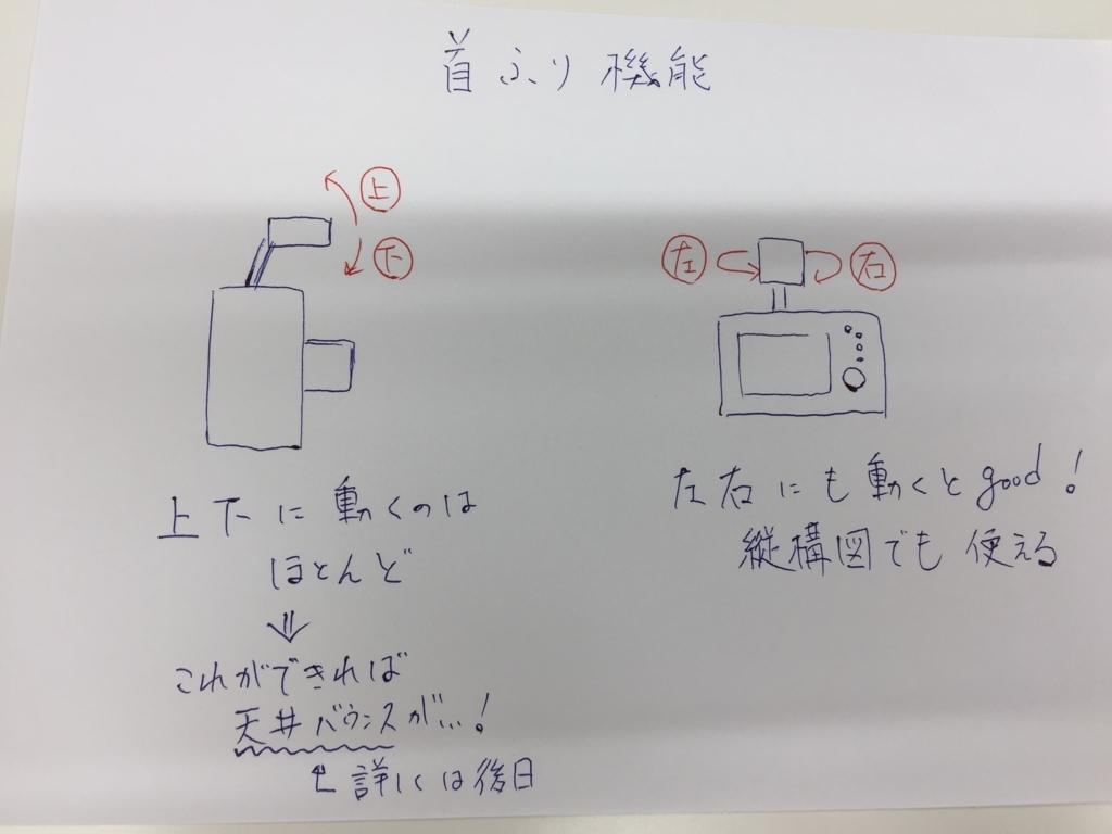 f:id:kawadai0007:20180202124334j:plain