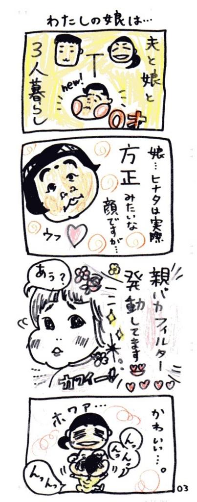 f:id:kawaguchi1103:20170415134056j:plain