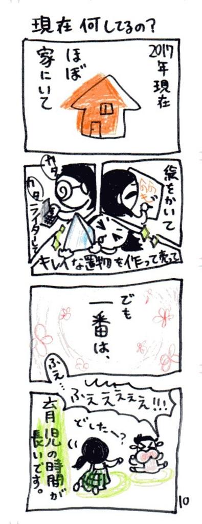 f:id:kawaguchi1103:20170418004222j:plain