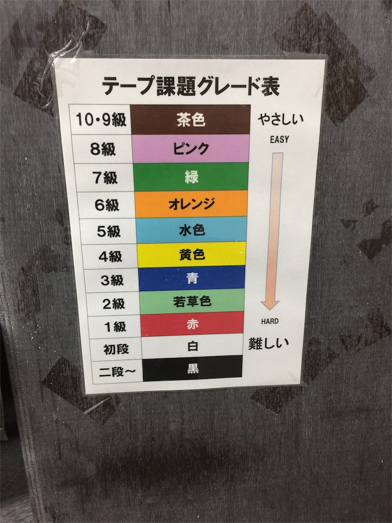 f:id:kawaguchiryota:20171013090453j:image