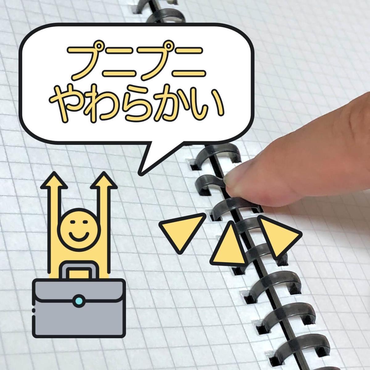 f:id:kawahata-marketing:20201210012218j:plain