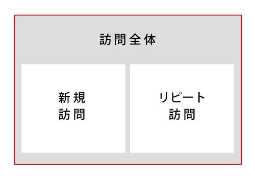 f:id:kawai_norimitsu:20161107210318p:plain