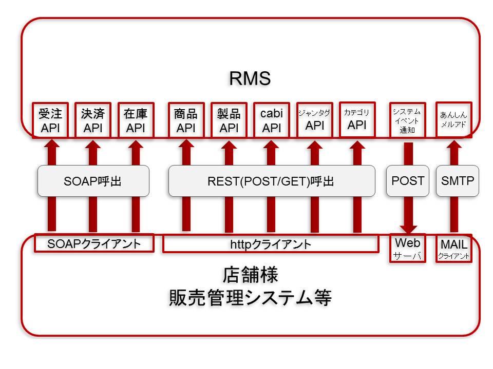 f:id:kawai_norimitsu:20171123200130j:plain