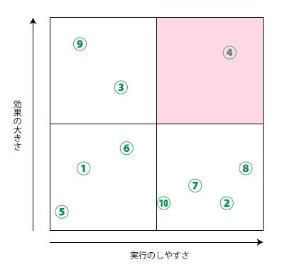 f:id:kawai_norimitsu:20180603214827p:plain