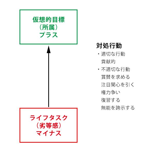 f:id:kawai_norimitsu:20210727084021j:plain