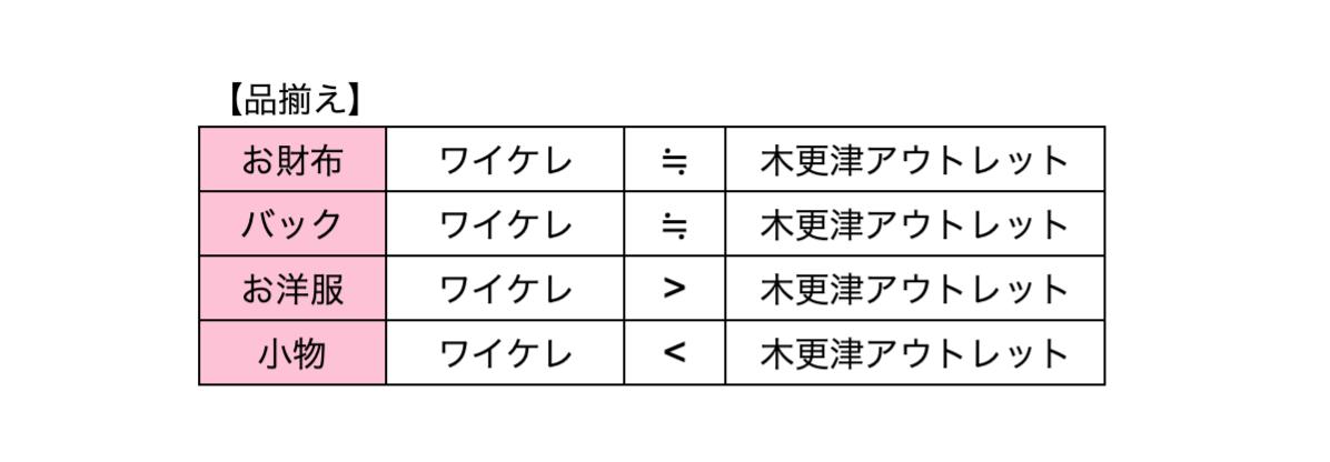 f:id:kawaiihawaii:20190601110730p:plain