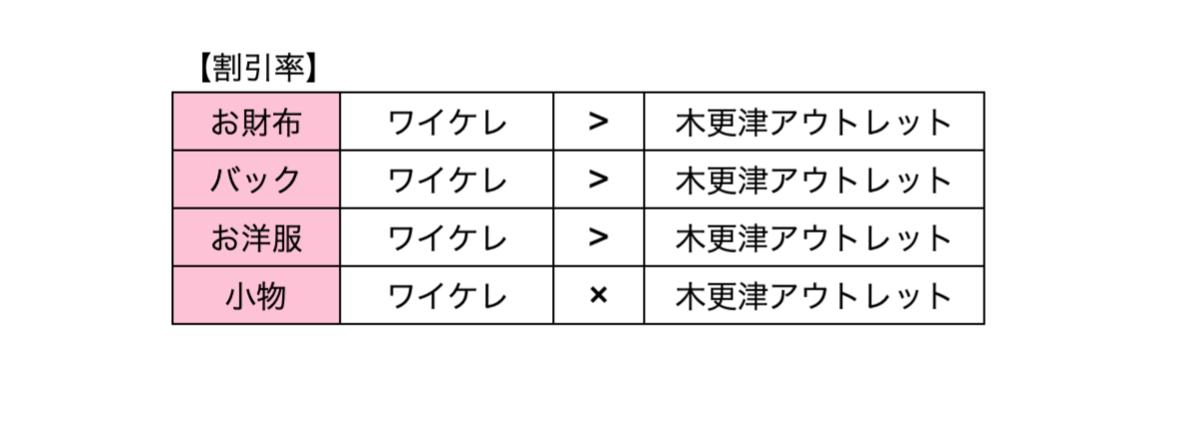 f:id:kawaiihawaii:20190601111942p:plain