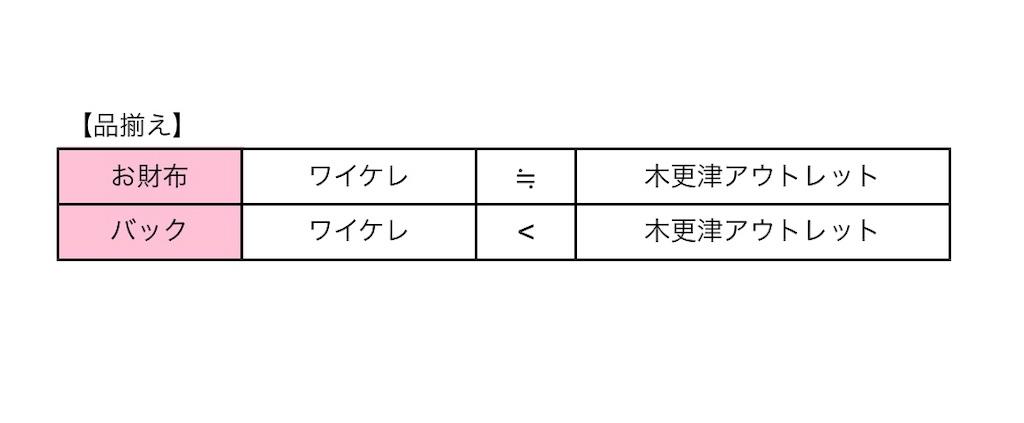 f:id:kawaiihawaii:20190625202842j:image