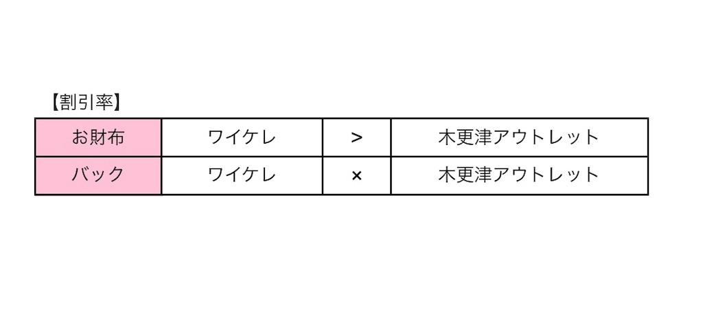 f:id:kawaiihawaii:20190625203508j:image