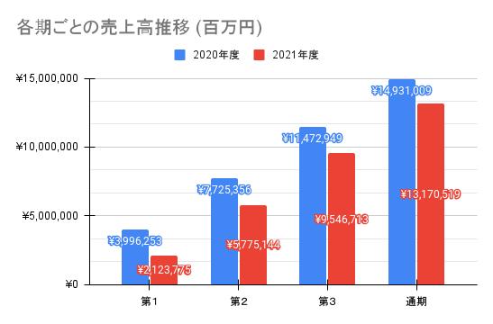 f:id:kawakami03:20211007133118p:plain