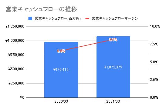 f:id:kawakami03:20211007133911p:plain
