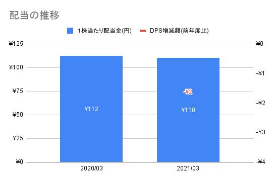 f:id:kawakami03:20211007133937p:plain