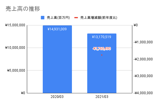f:id:kawakami03:20211007134208p:plain