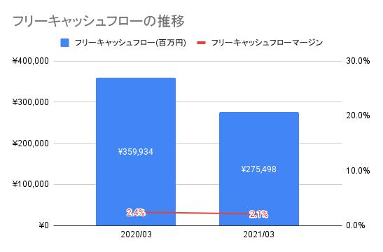 f:id:kawakami03:20211007134239p:plain
