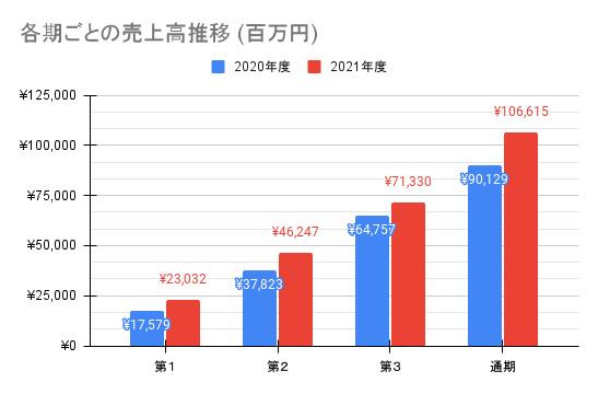 f:id:kawakami03:20211007143239p:plain