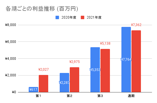 f:id:kawakami03:20211007143449p:plain