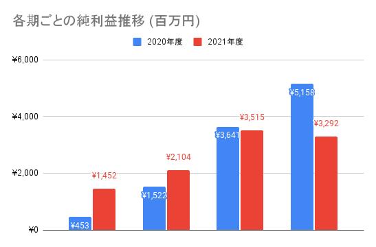f:id:kawakami03:20211007143543p:plain