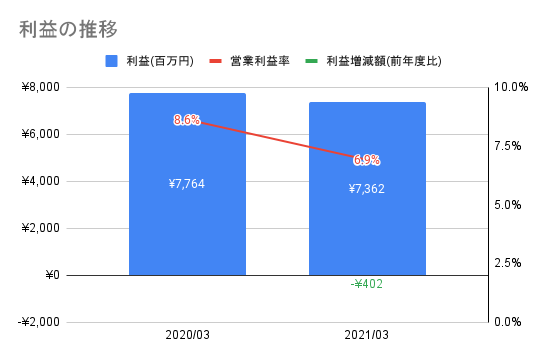 f:id:kawakami03:20211007143912p:plain