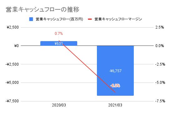 f:id:kawakami03:20211007143944p:plain