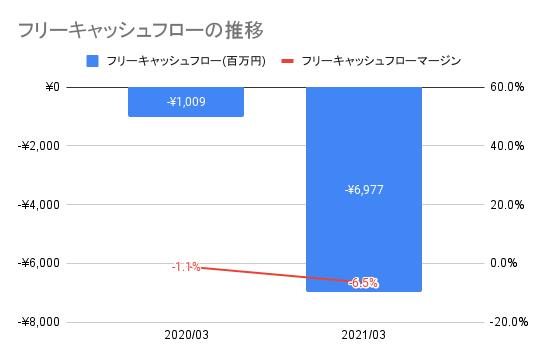 f:id:kawakami03:20211007143952p:plain